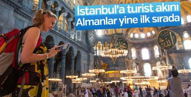 İSTANBUL TURİST